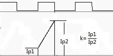 K值波形.jpg