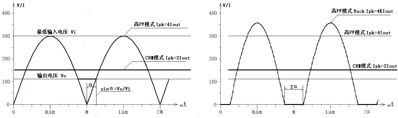 临界模式 buck 电感计算公式