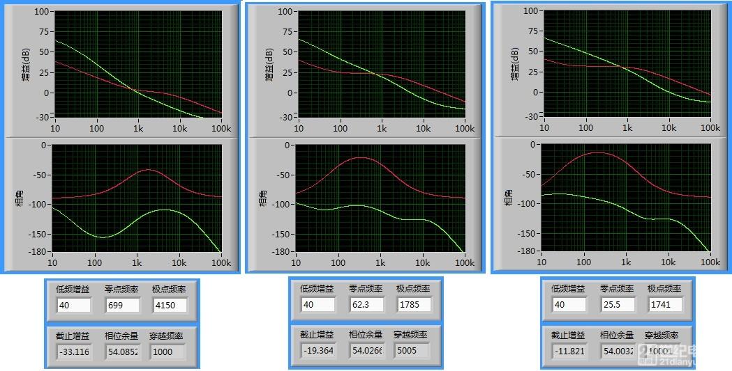 不同穿越频率曲线对比.jpg