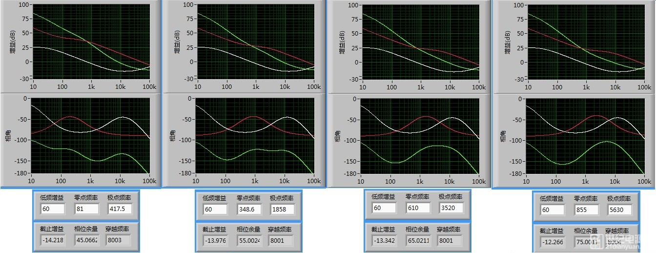 不同余量曲线对比.jpg