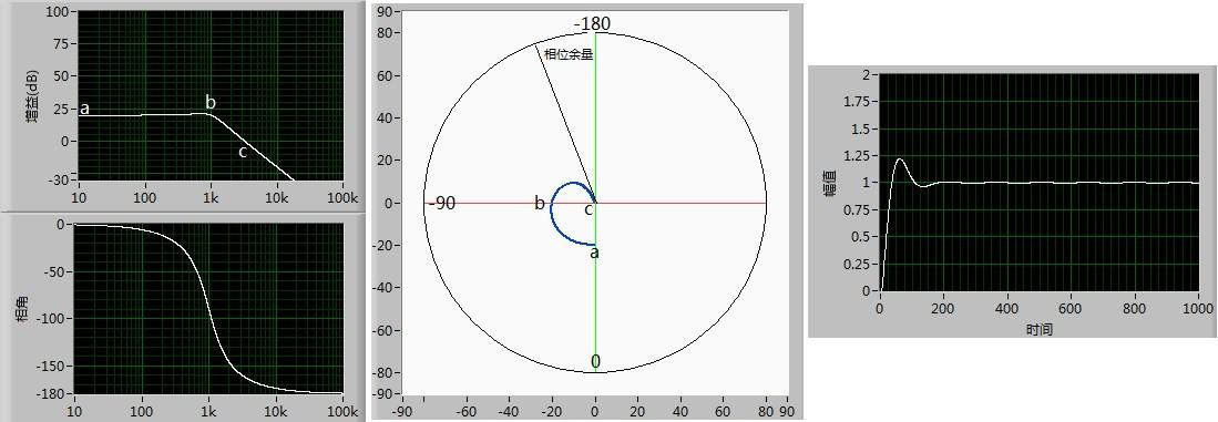模型分析2.jpg