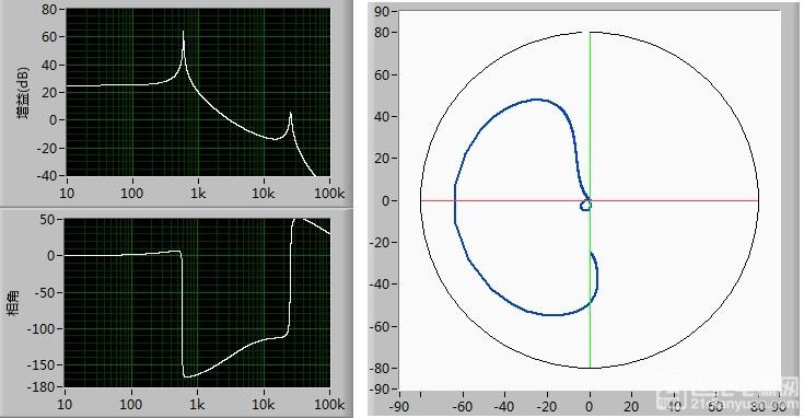 四极点功率级传递.jpg