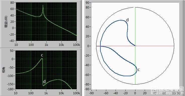 三阶开环级1.jpg