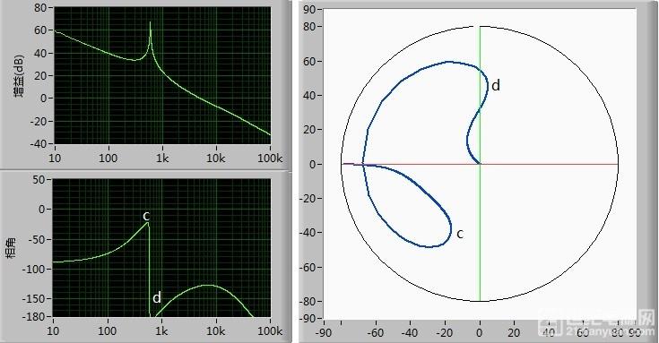 三阶开环级2.jpg