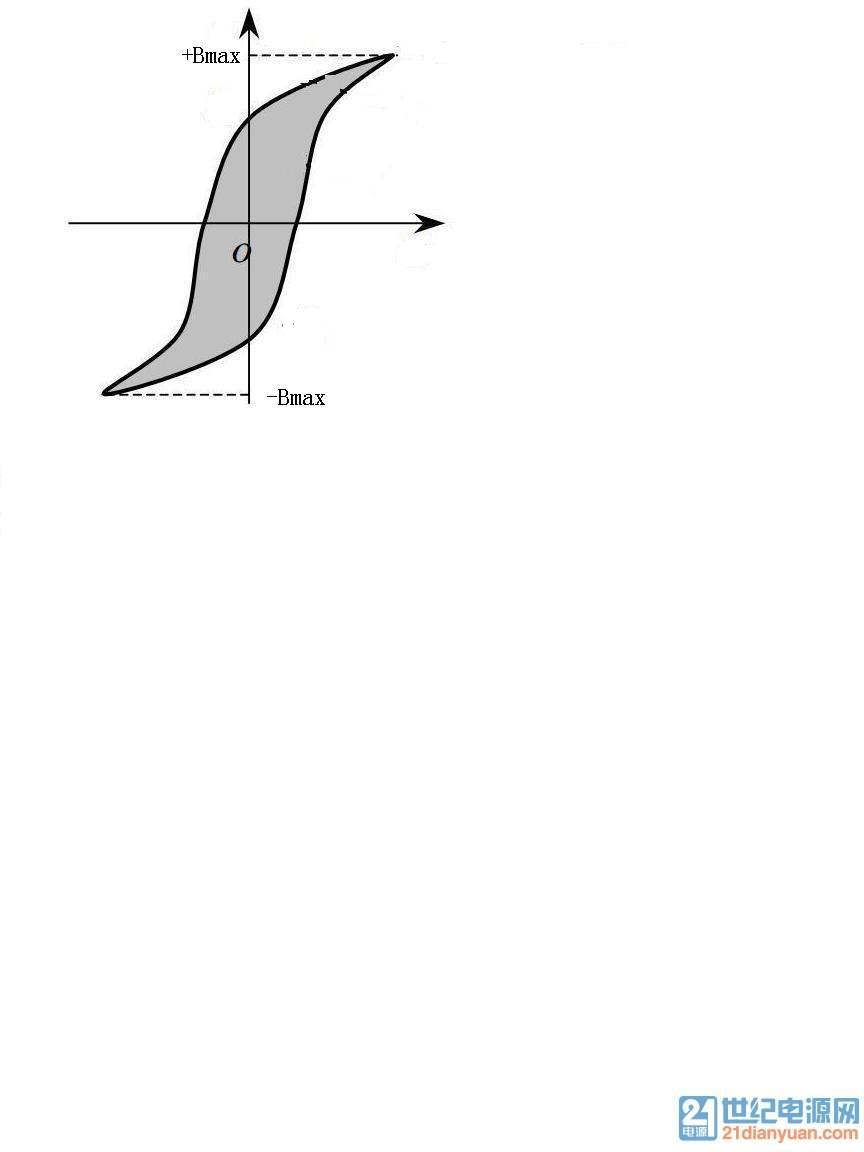 变压器的铁损估算