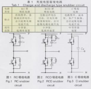 而放电阻止型吸收电路,一般是一个桥臂上下两个igbt,吸收电路rcd跨接