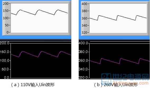输入电容波形.jpg