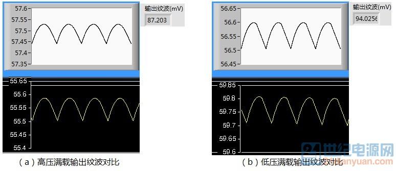 输出纹波.jpg
