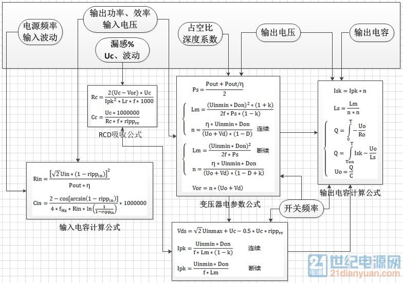 公式及设计流程.jpg