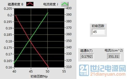 jbn曲线1.jpg