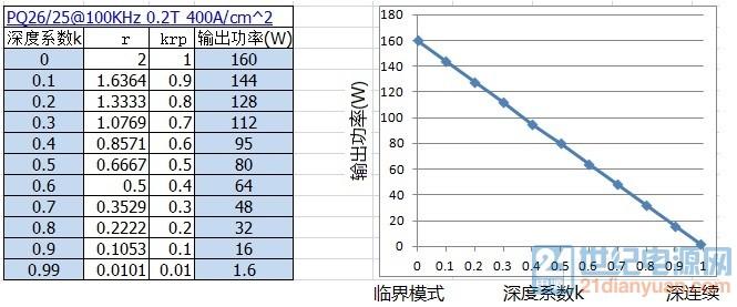 输出功率与K的关系.jpg