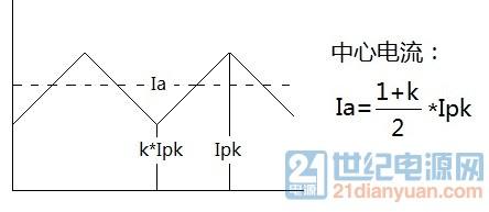 中心电流.jpg