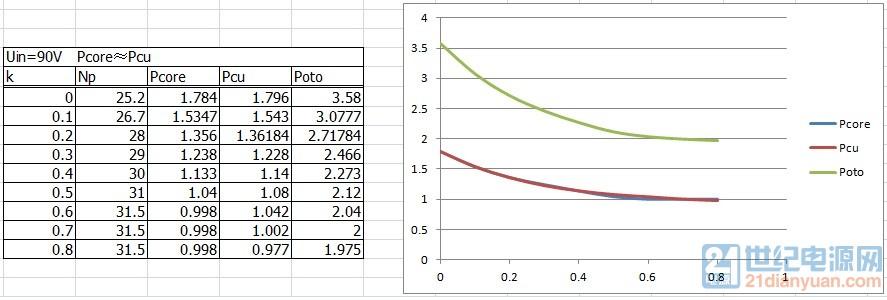 曲线与k的关系.jpg