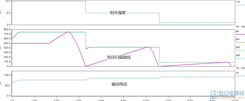 MPPT曲线.jpg