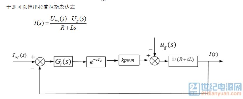 环路分析dcap电路图