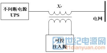 大功率交流电子负载设计。