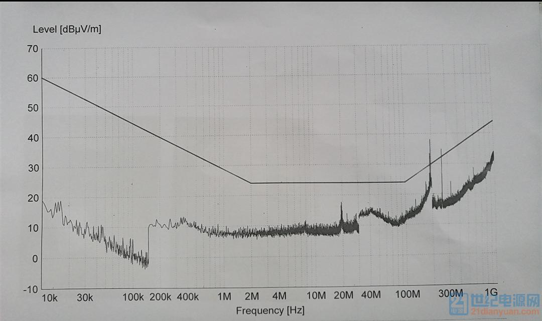 电磁兼容测试经验总结(没有经过本人允许,严禁转载)